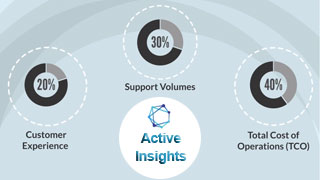 [Video] Active Insights
